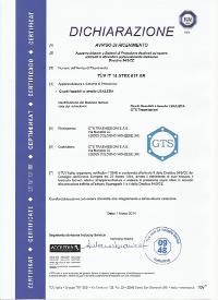 Certificati ATEX TUVitaliano